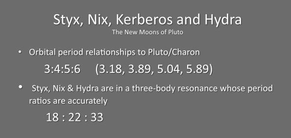 plutomoons