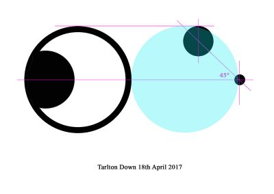 Tarlton, Glos | 18th April 2017 - Drawing and analysis by Michael Glickman